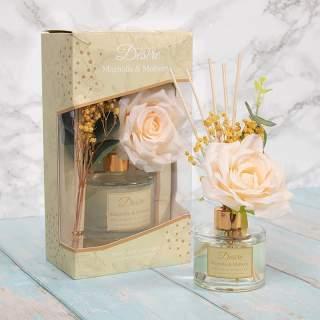 Desire-huonetuoksu Magnolia/Mulperi